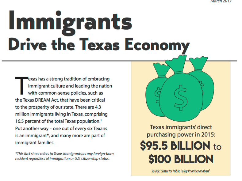 Center for Public Policy Priorities: Immigrants Drive the Texas Economy
